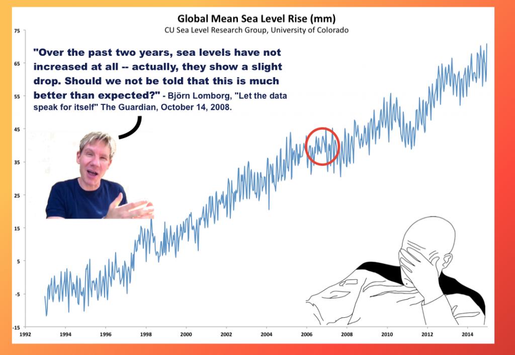 Bjorn Lomborg Sea Level Rise
