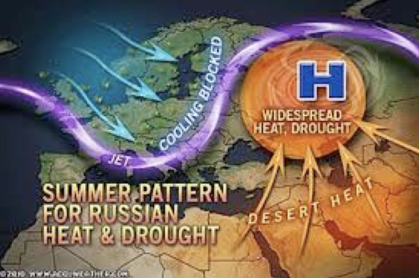 Climate Change and Extreme Summer Weather Events – The