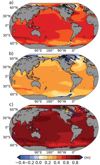 IPCC_AR5_13.19