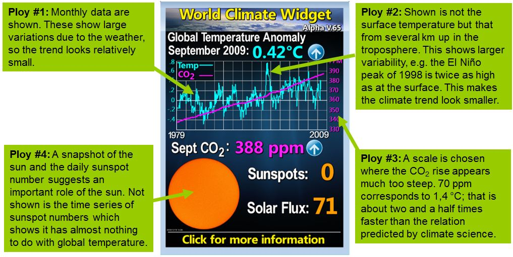 Watts_world_climate_widget