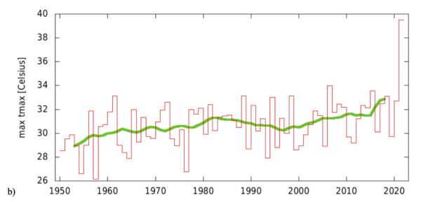 ERA5 regional temperature anomaly