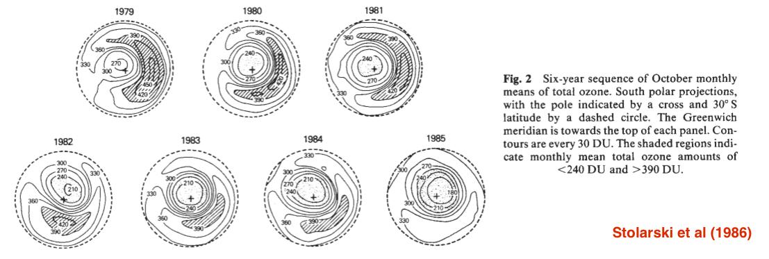 Stolarski et al figure 2