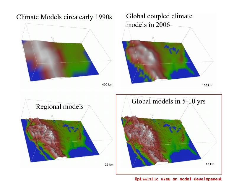 Model resolution, (Source: Strand, NCAR)