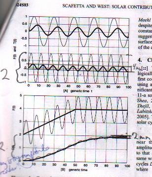 S&W figure 4