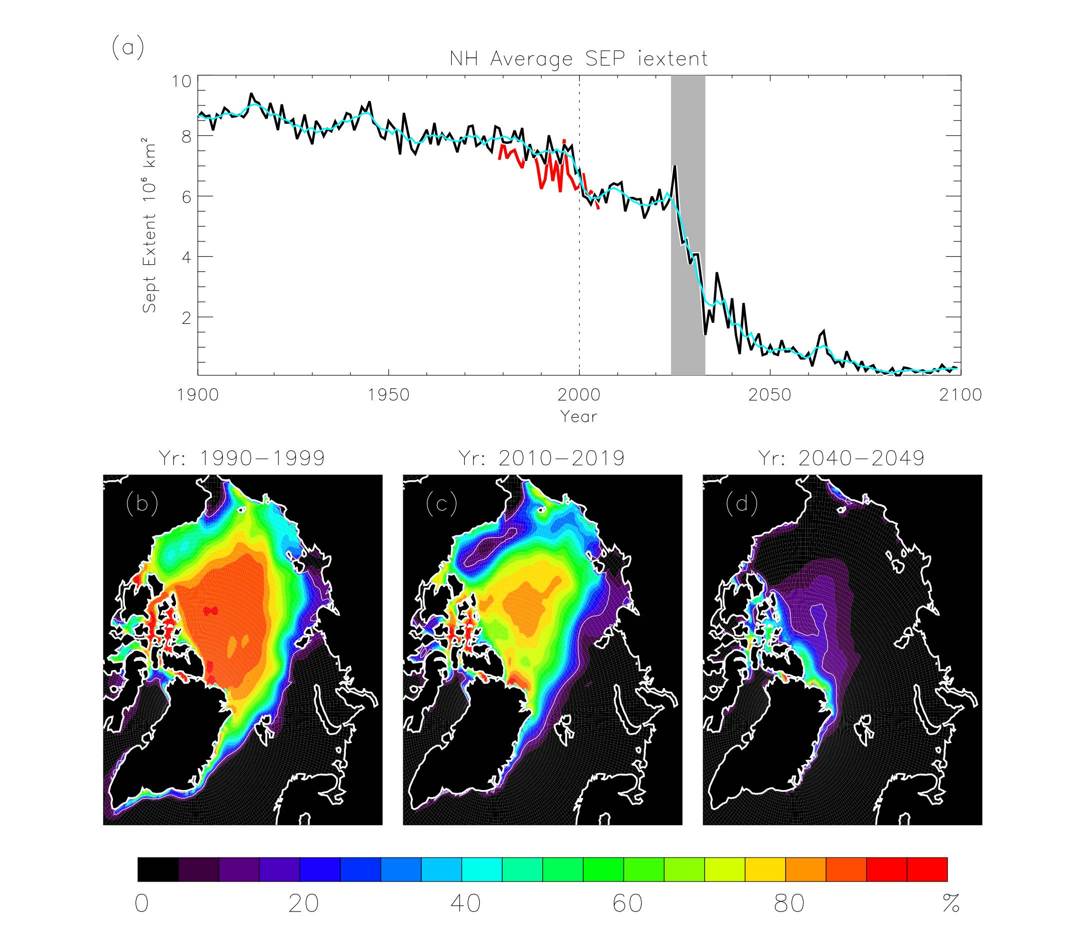 Arctic Sea Ice decline in the 21st Century « RealClimate