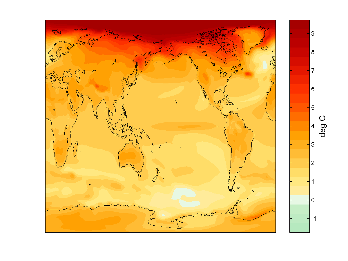 Temperature trends deg C/century A1B scenarios