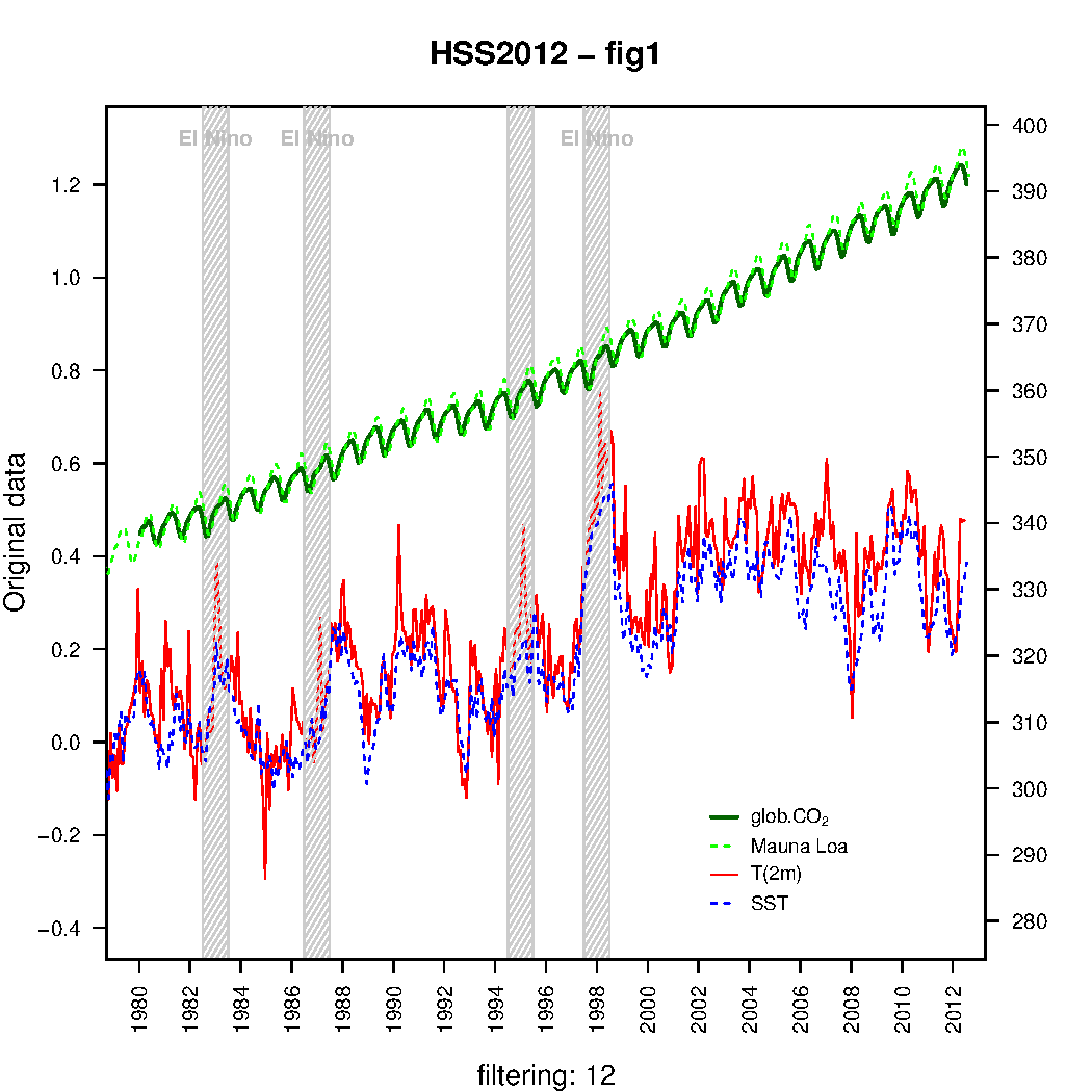 hss2012fig1-12-FALSEFALSEFALSE.png