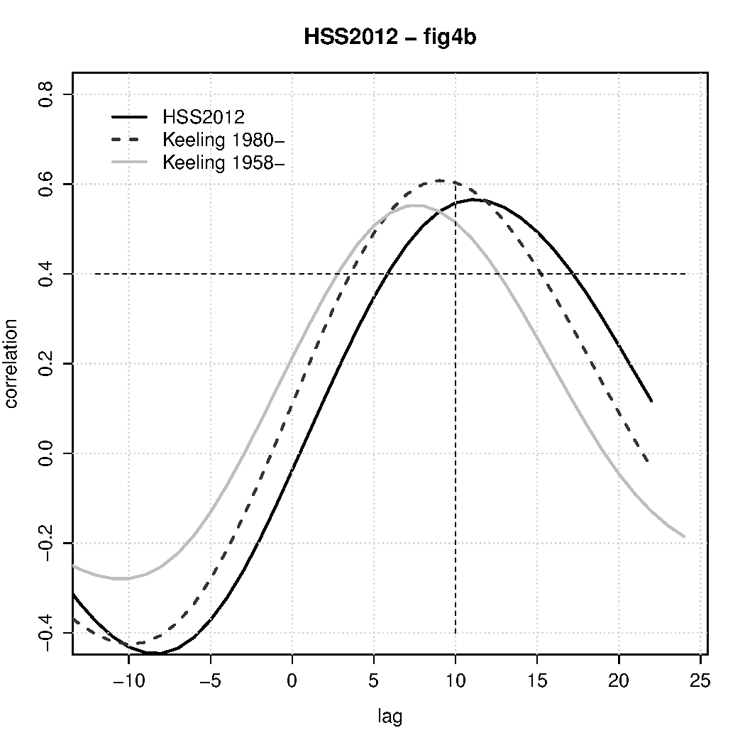 hss2012fig4b-12-FALSEFALSEFALSE.png