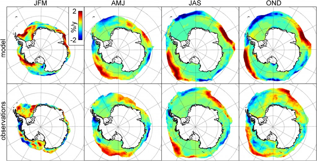 Modeled (top) vs. observed (bottom) sea ice concentration changes.  Source: Holland et al., 2014.