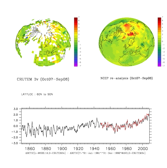 Temperature measurements over the Arctic: CRU data and the NCEP re-analysis